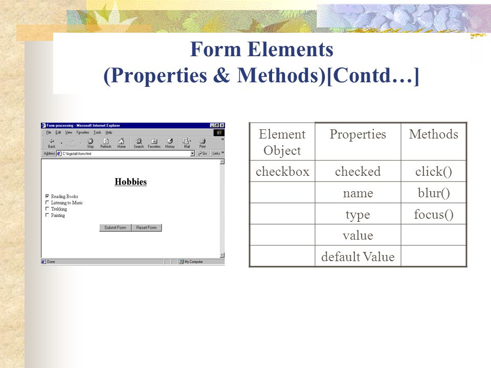 Form Elements (Properties & Methods)[Contd…]